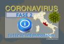 CORONAVIRUS: Guida alla fase 2 nel LAZIO