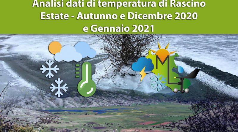 [Analisi Dati termici] Piana di Rascino Giugno 2020 - Gennaio 2021